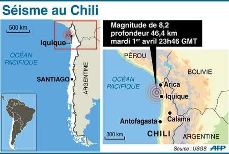 Séisme au Chili ( P.Pizarro/V.Lefai (AFP) )