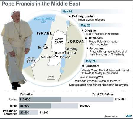 Key events in Pope Francis' visit to the Middle East ( AFP )